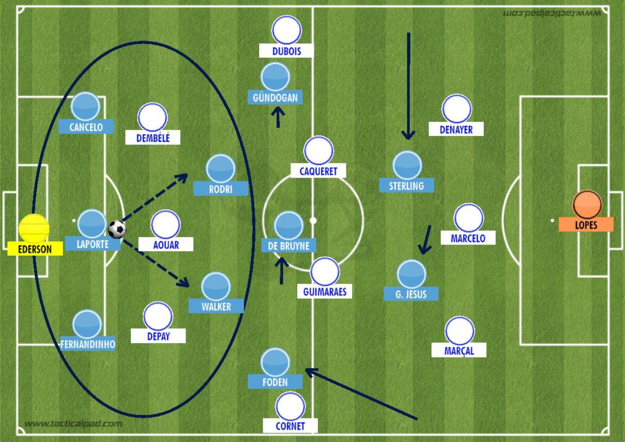 Comment l'OL peut battre Manchester City 9
