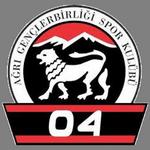 Ağrı Gençlerbirliği Spor Kulübü