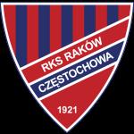 KS Raków Czestochowa
