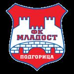 FK Mladost Podgorica U19