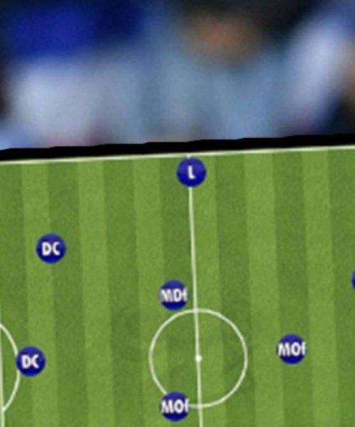 Le 3-5-2, le bon dispositif pour l'équipe de France ?