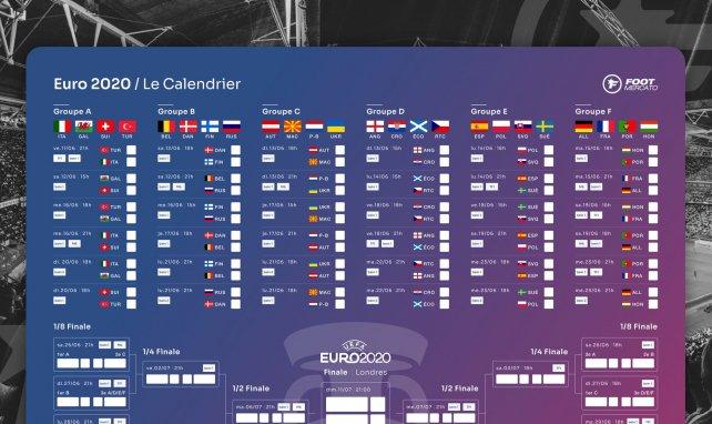 Tableau Euro 2020 PDF